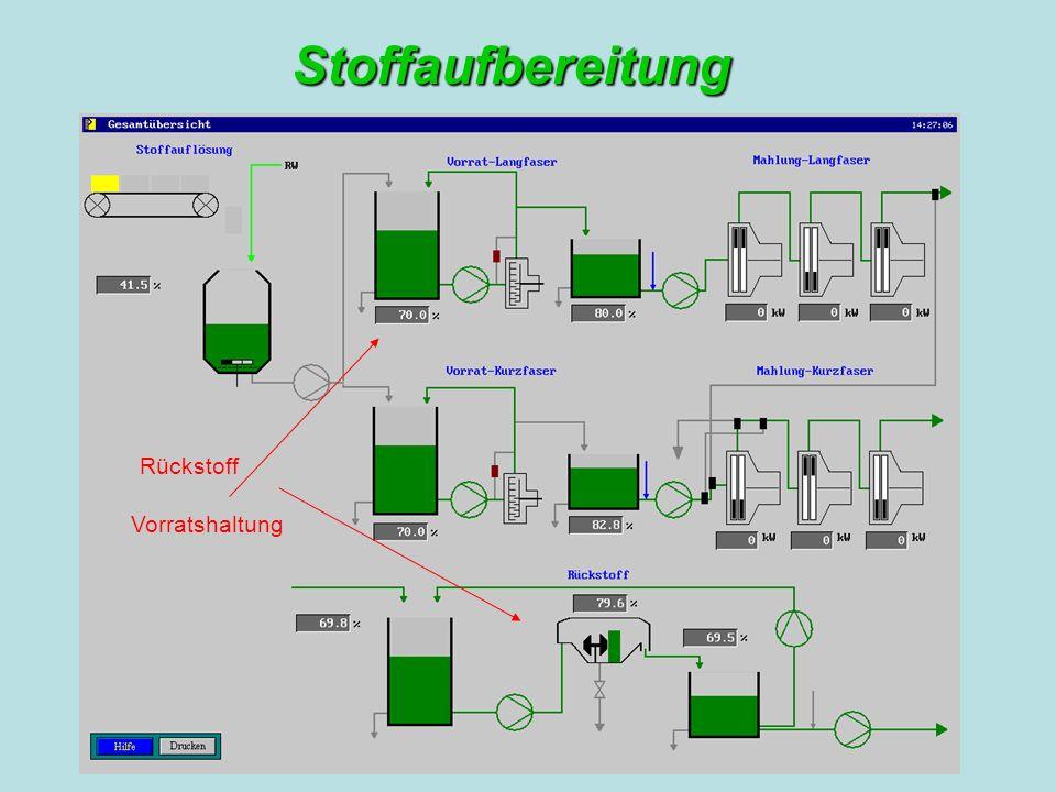 Stoffaufbereitung Rückstoff Vorratshaltung