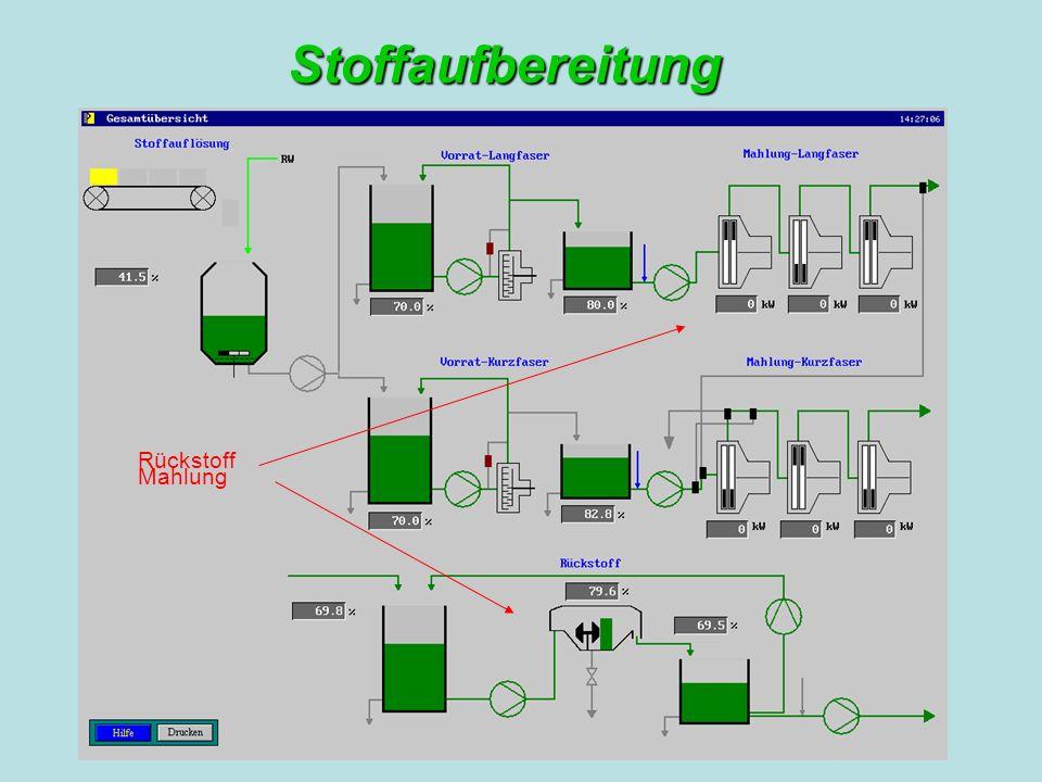 Stoffaufbereitung Rückstoff Mahlung