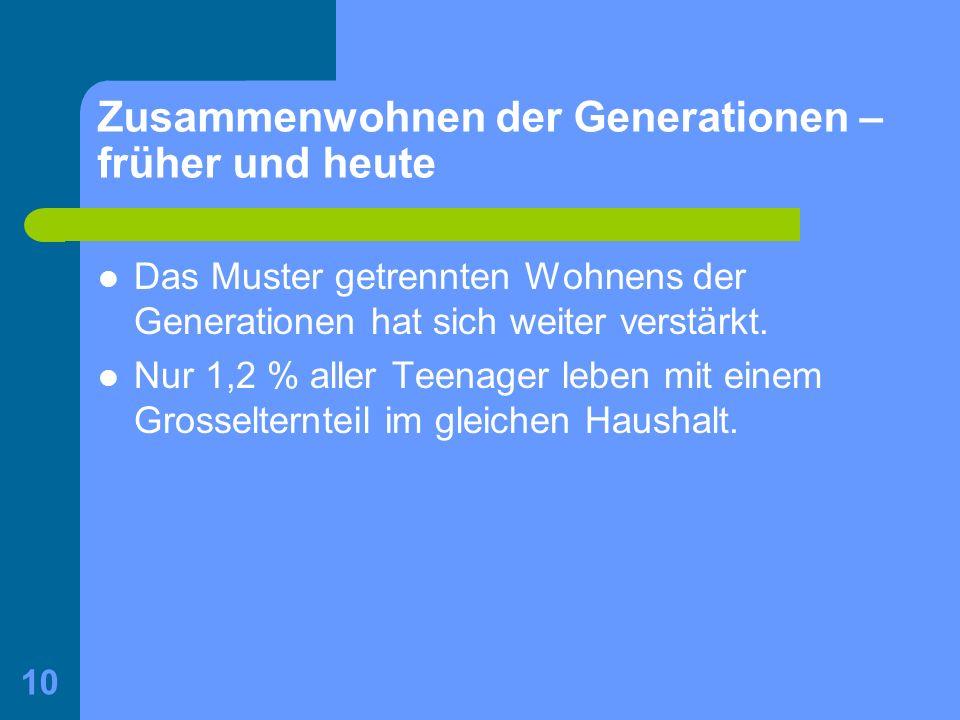 Zusammenwohnen der Generationen – früher und heute