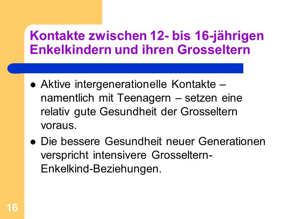 Kontakte zwischen 12- bis 16-jährigen Enkelkindern und ihren Grosseltern