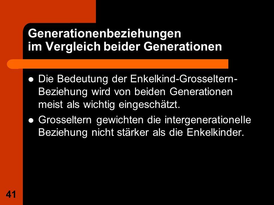 Generationenbeziehungen im Vergleich beider Generationen
