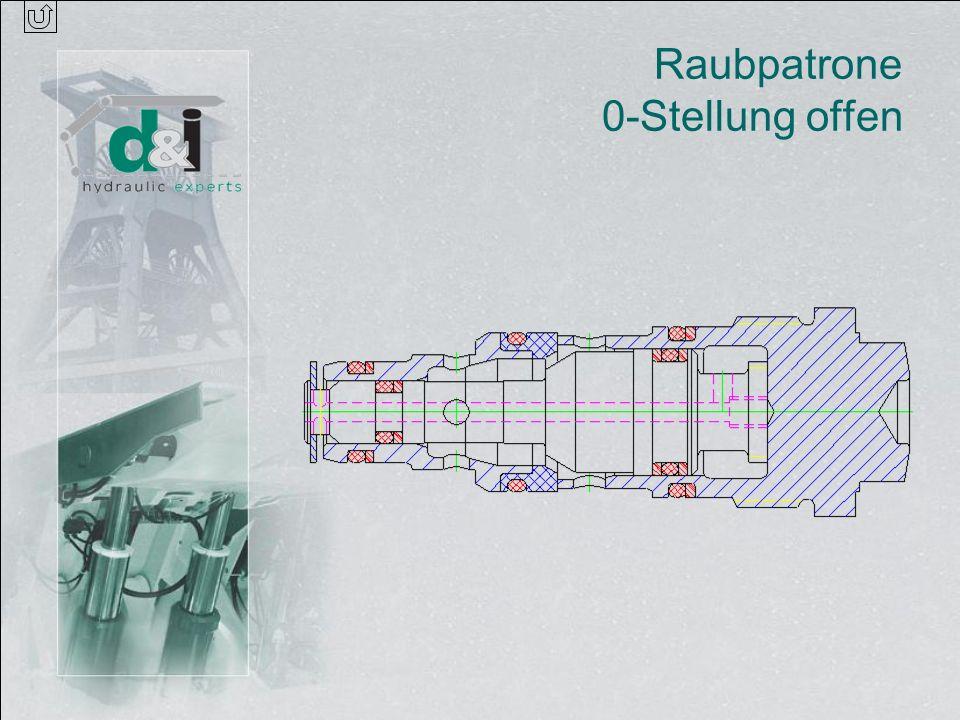 Raubpatrone 0-Stellung offen