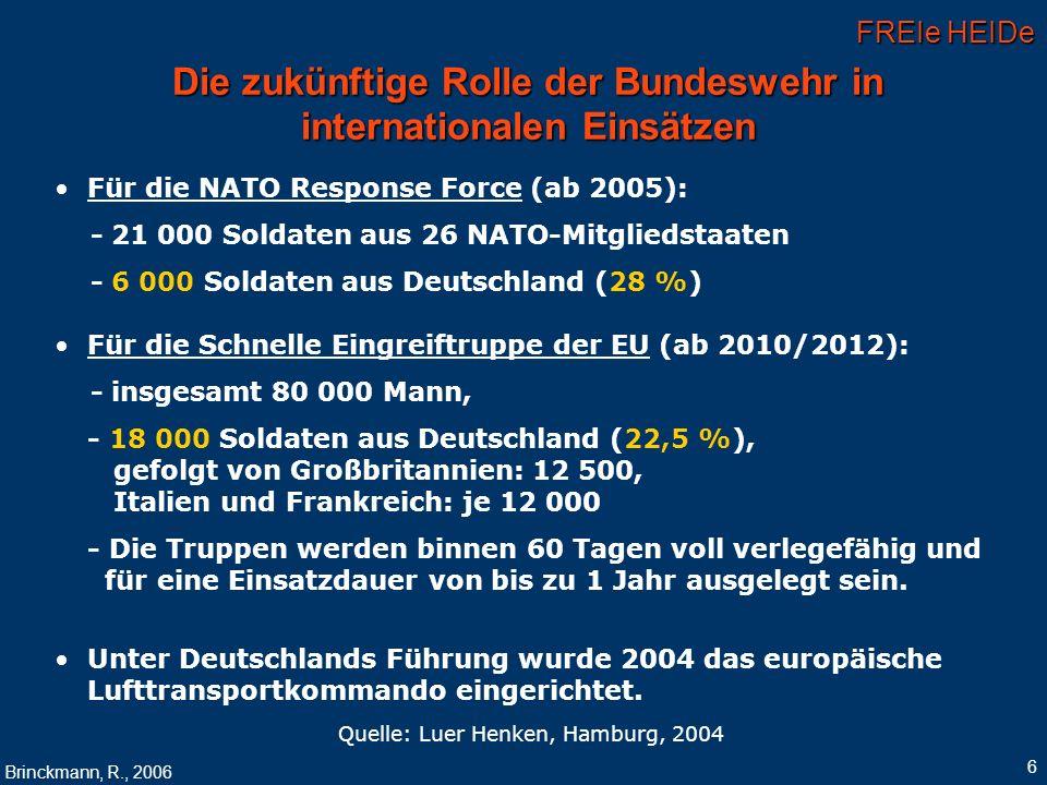 Die zukünftige Rolle der Bundeswehr in internationalen Einsätzen