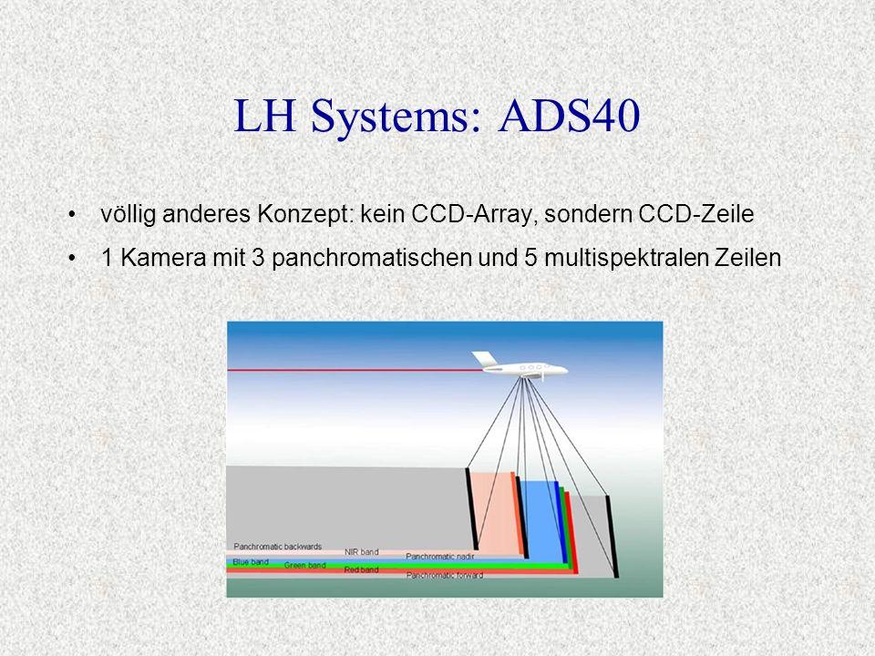 LH Systems: ADS40 völlig anderes Konzept: kein CCD-Array, sondern CCD-Zeile.