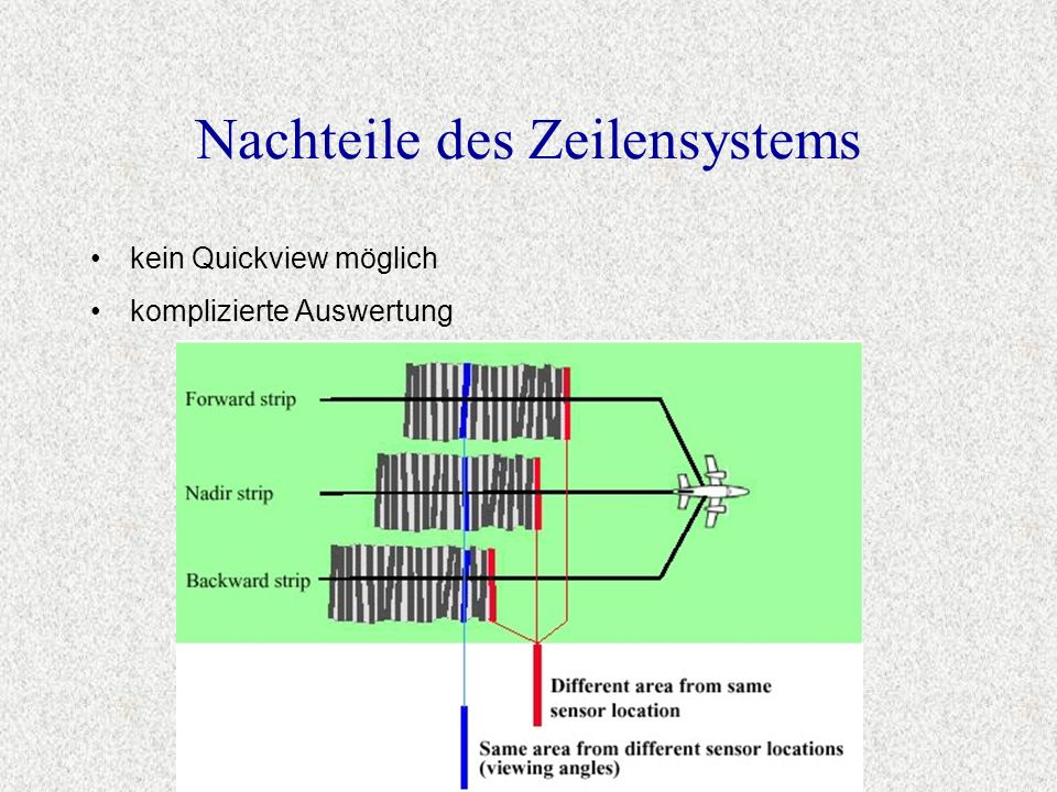 Nachteile des Zeilensystems