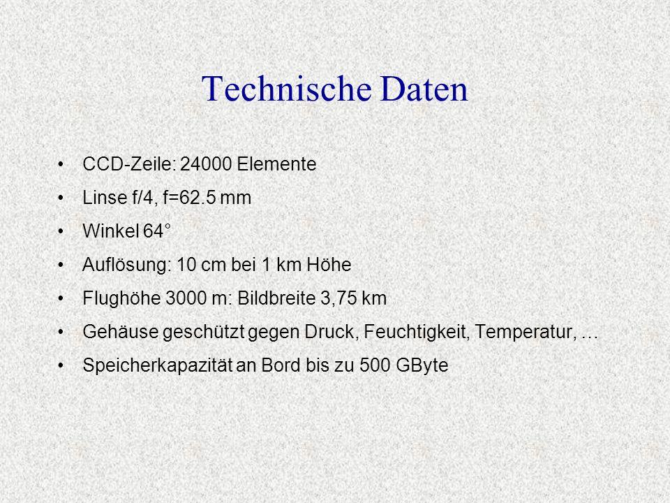 Technische Daten CCD-Zeile: 24000 Elemente Linse f/4, f=62.5 mm