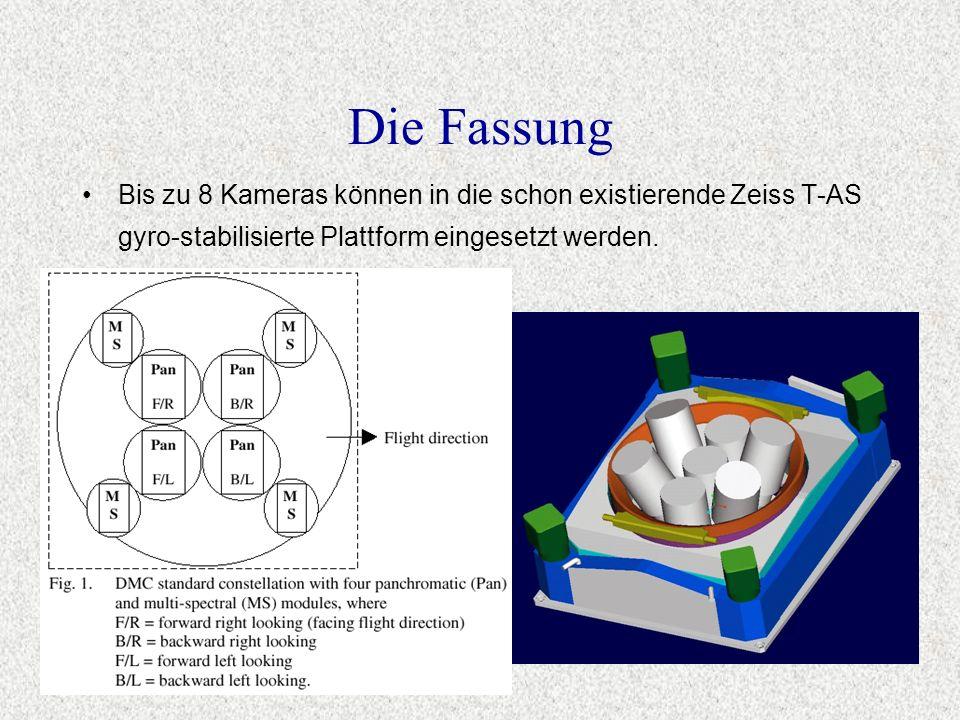 Die Fassung Bis zu 8 Kameras können in die schon existierende Zeiss T-AS gyro-stabilisierte Plattform eingesetzt werden.