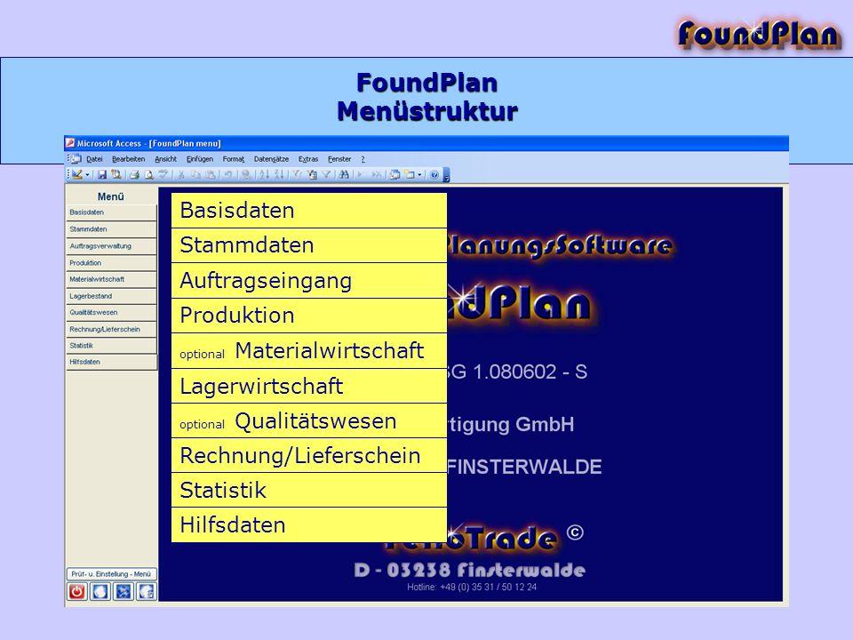 FoundPlan Menüstruktur