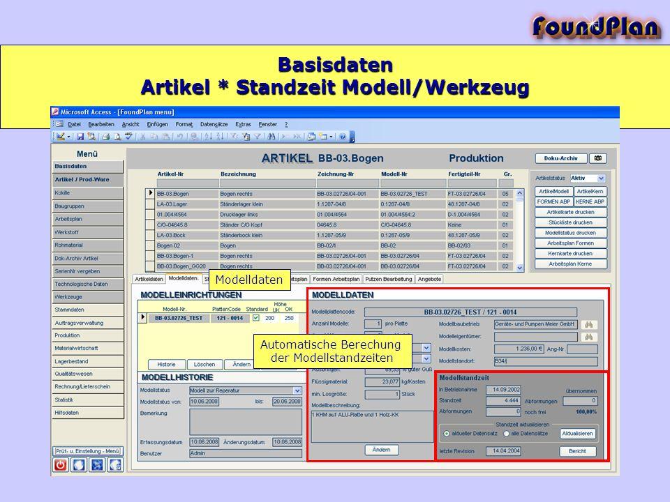 Artikel * Standzeit Modell/Werkzeug
