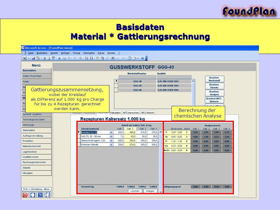 Material * Gattierungsrechnung