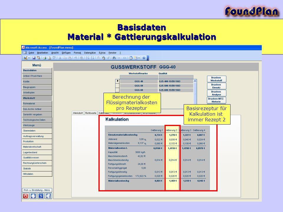 Material * Gattierungskalkulation