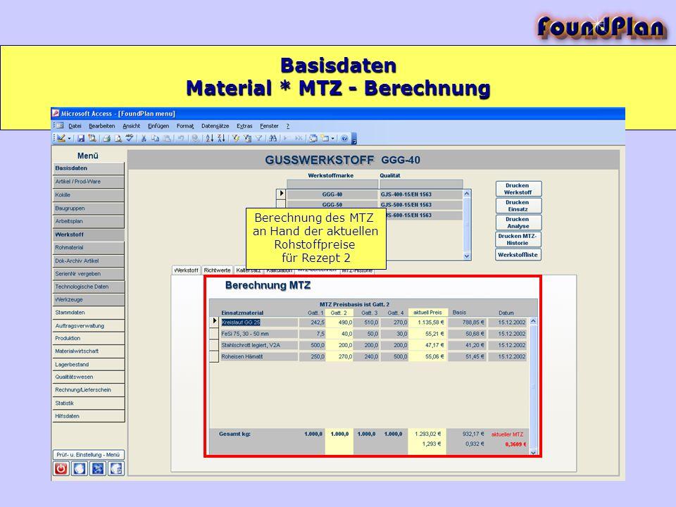 Material * MTZ - Berechnung