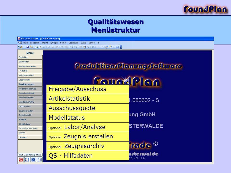 Qualitätswesen Menüstruktur