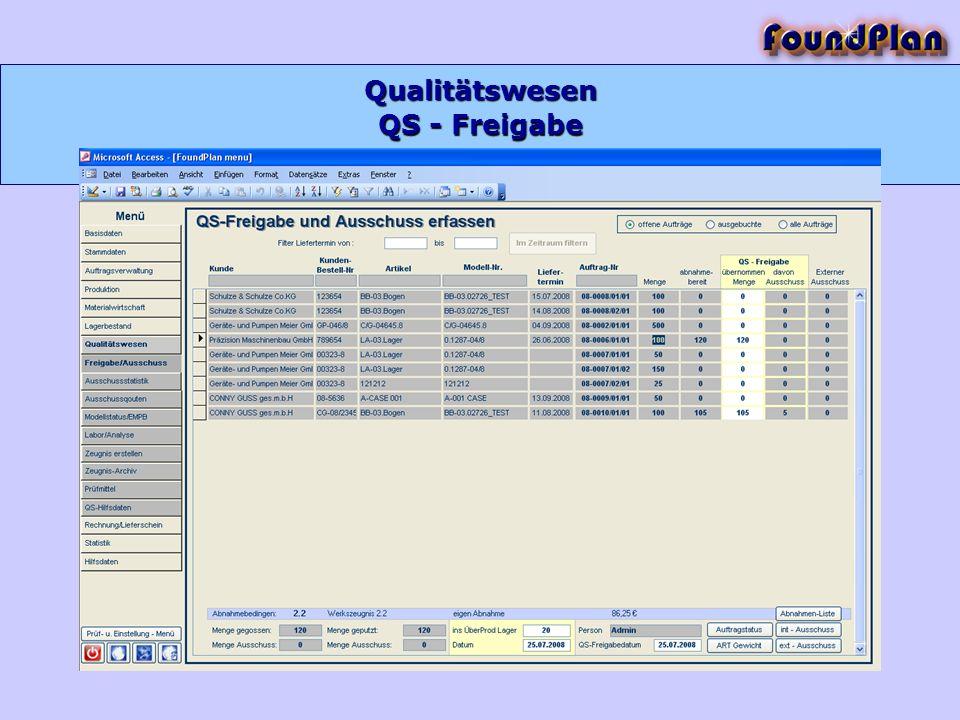 Qualitätswesen QS - Freigabe