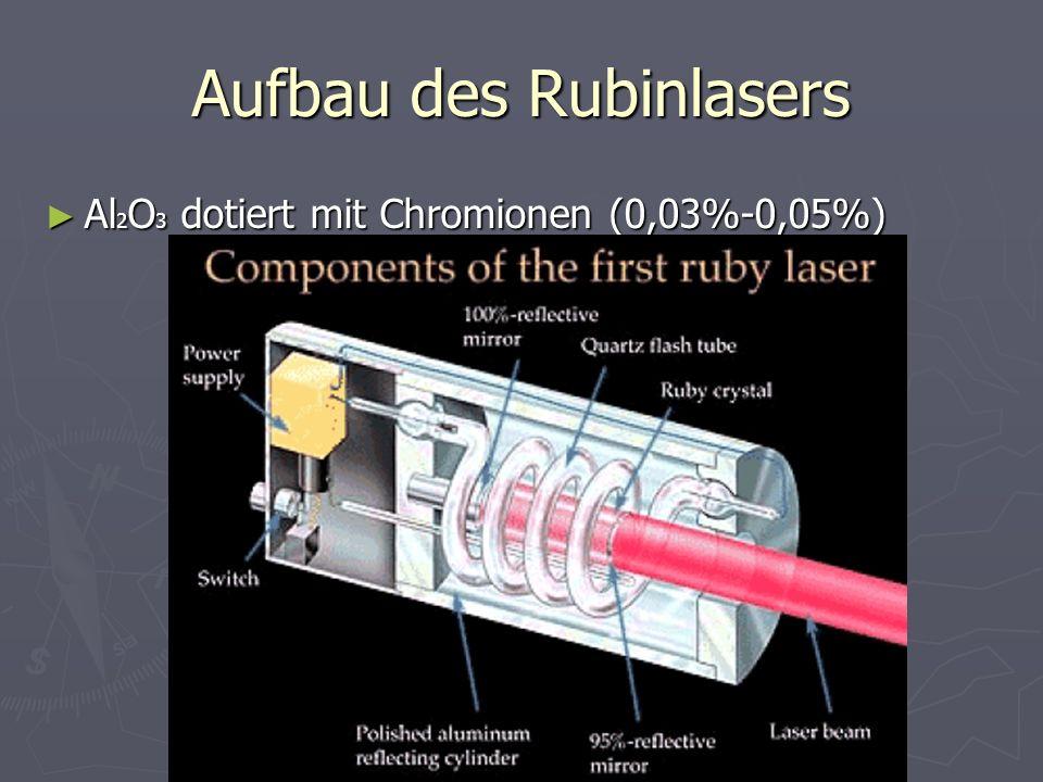 Aufbau des Rubinlasers