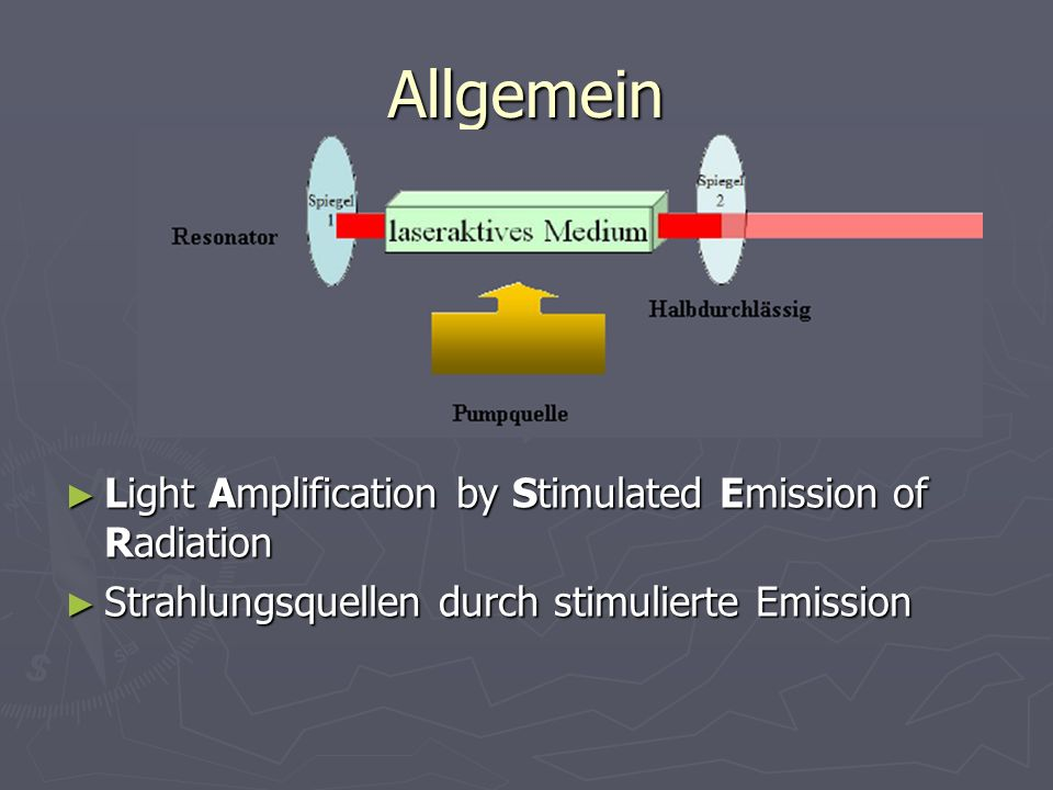 Allgemein Light Amplification by Stimulated Emission of Radiation