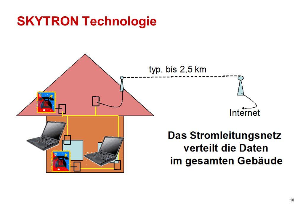 SKYTRON Technologie