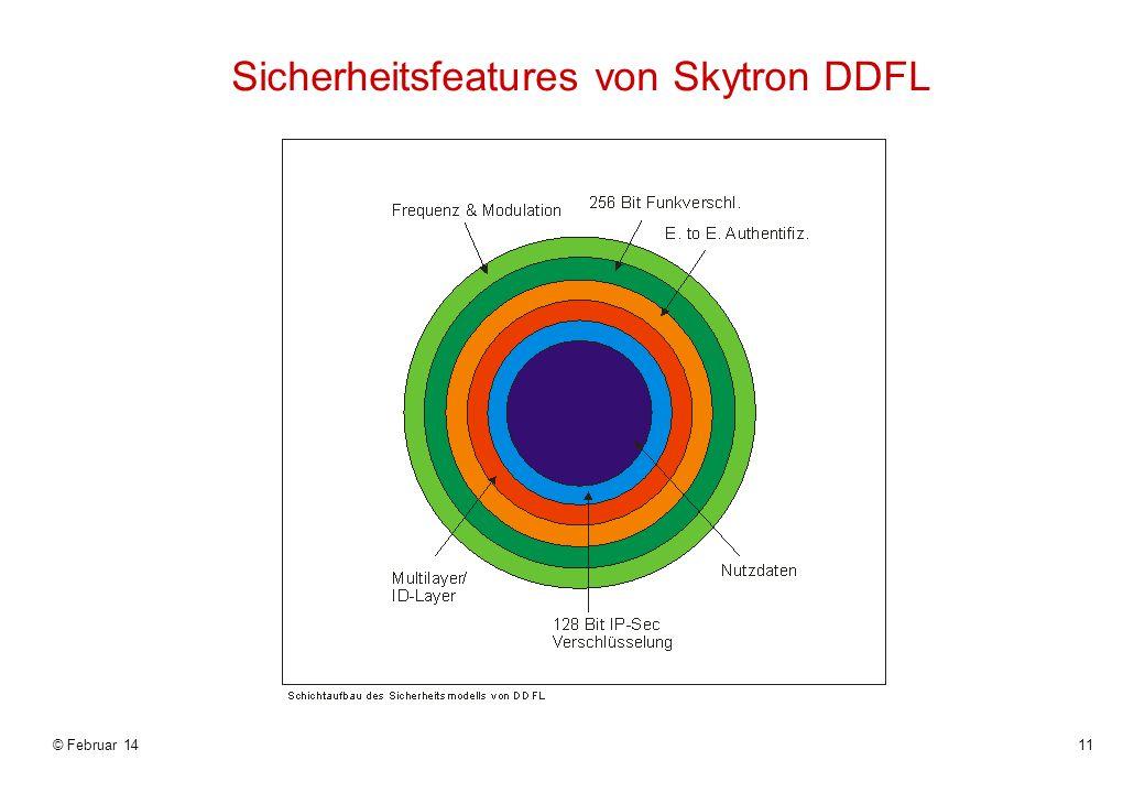 Sicherheitsfeatures von Skytron DDFL