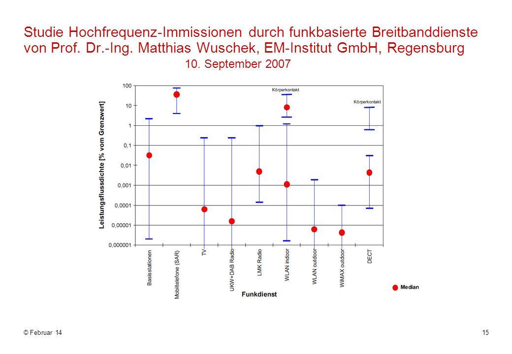 Studie Hochfrequenz-Immissionen durch funkbasierte Breitbanddienste von Prof. Dr.-Ing. Matthias Wuschek, EM-Institut GmbH, Regensburg 10. September 2007