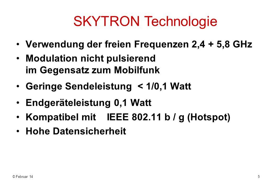 SKYTRON Technologie Verwendung der freien Frequenzen 2,4 + 5,8 GHz