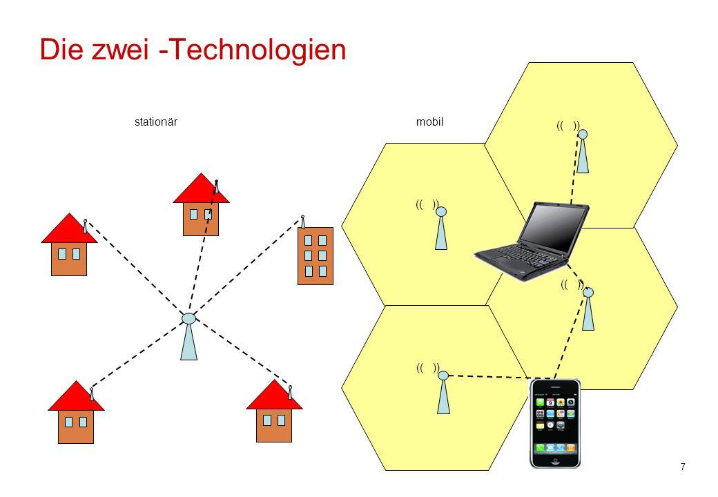 Die zwei -Technologien
