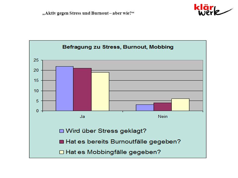 """""""Aktiv gegen Stress und Burnout – aber wie"""