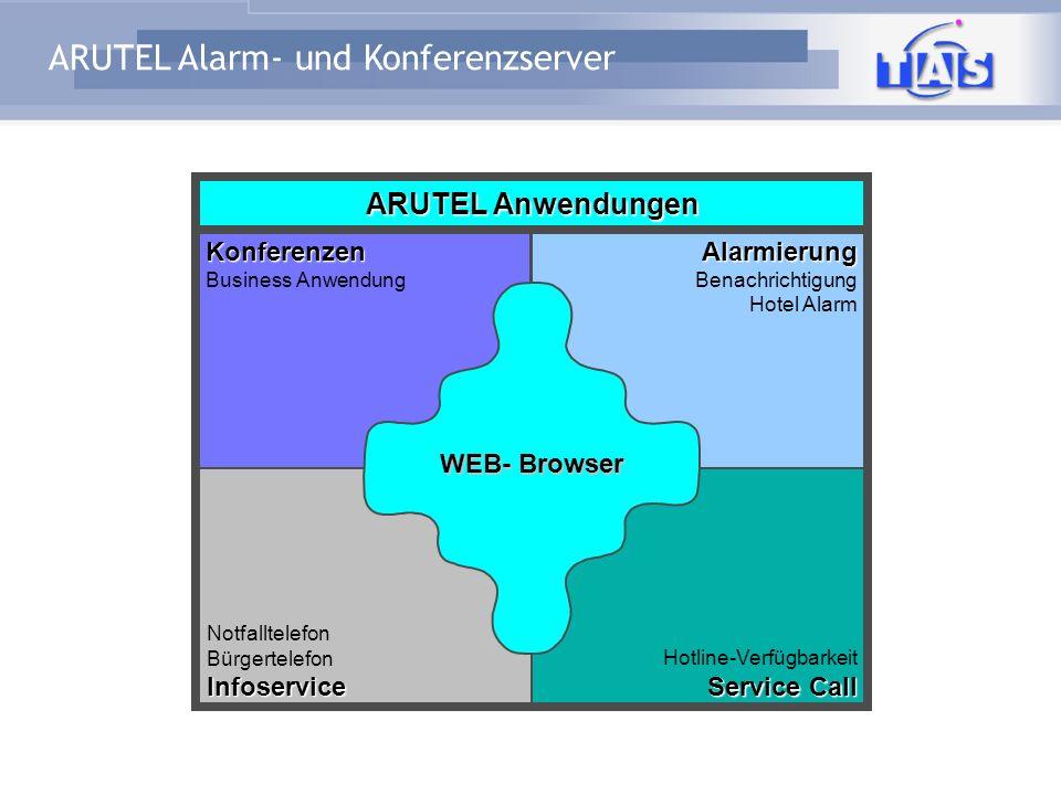 ARUTEL Anwendungen Konferenzen Alarmierung WEB- Browser Infoservice