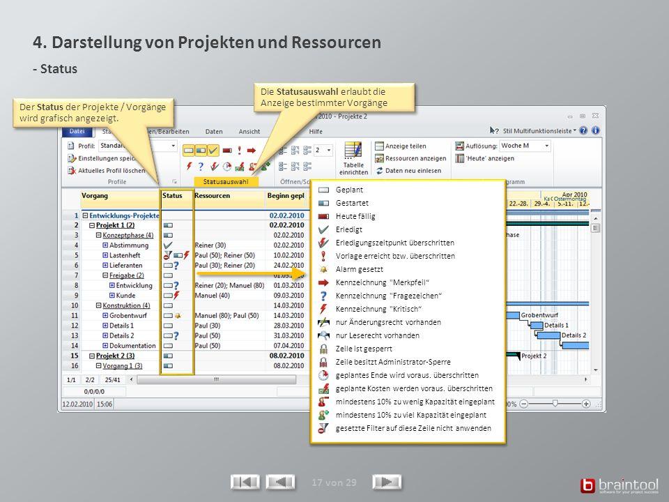4. Darstellung von Projekten und Ressourcen - Status