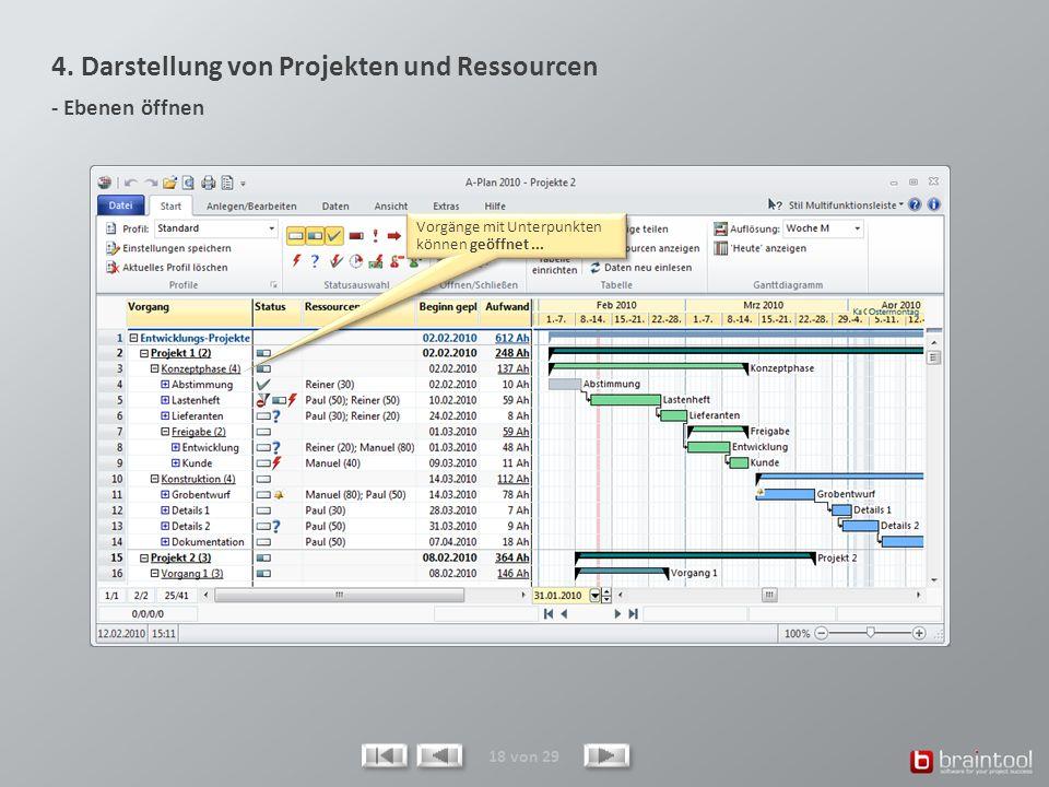 4. Darstellung von Projekten und Ressourcen - Ebenen öffnen