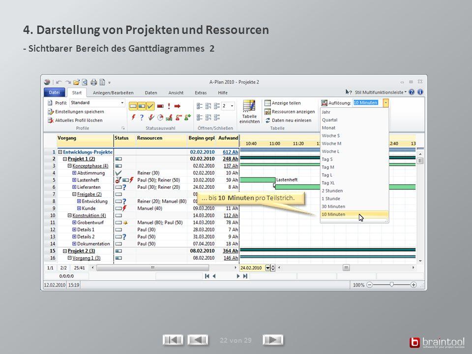 4. Darstellung von Projekten und Ressourcen - Sichtbarer Bereich des Ganttdiagrammes 2