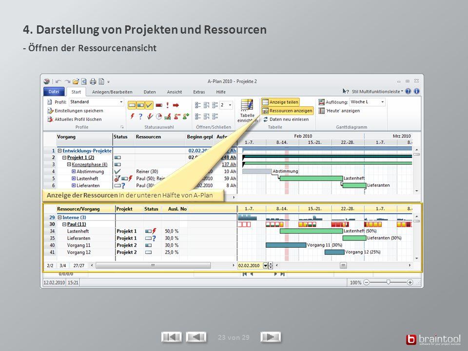 4. Darstellung von Projekten und Ressourcen - Öffnen der Ressourcenansicht