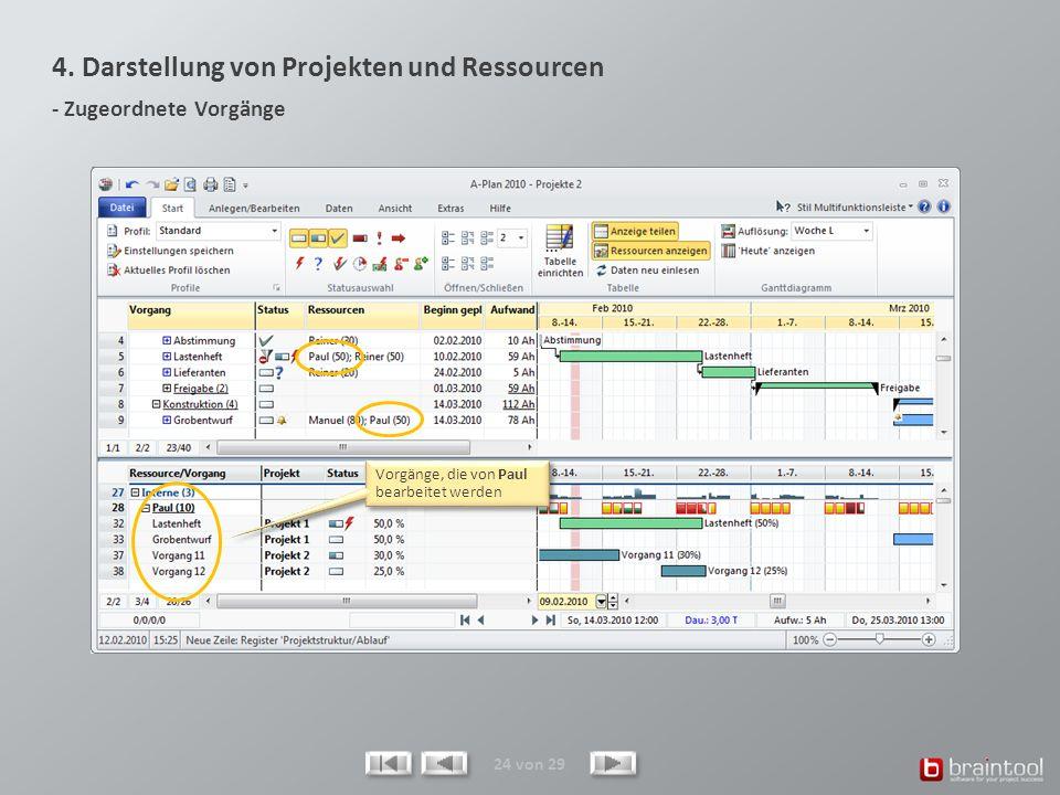 4. Darstellung von Projekten und Ressourcen - Zugeordnete Vorgänge