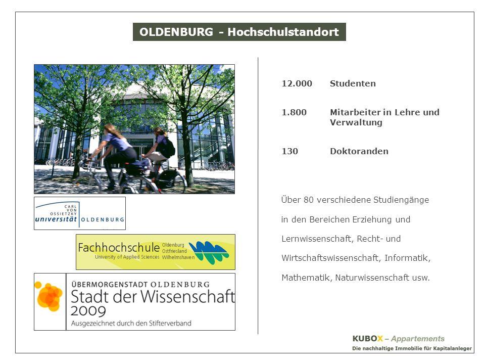 OLDENBURG - Hochschulstandort
