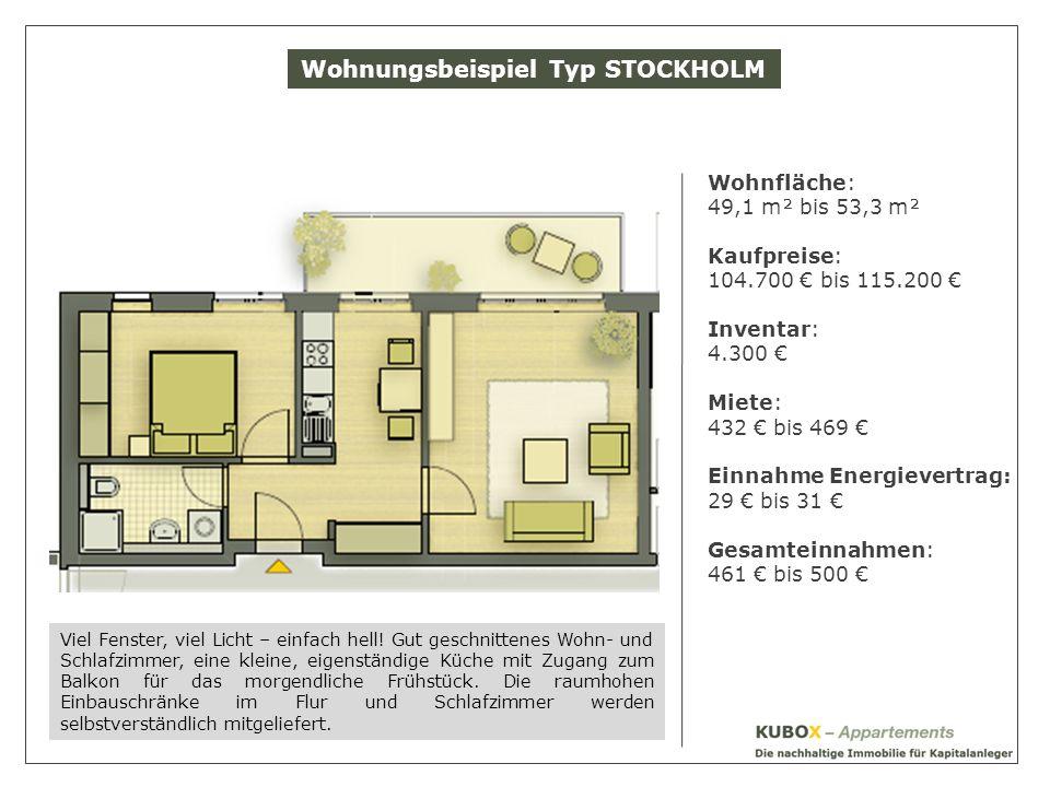 Wohnungsbeispiel Typ STOCKHOLM