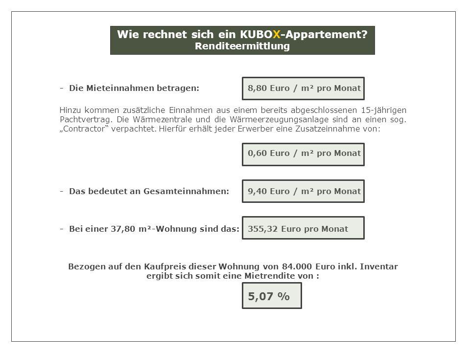 Wie rechnet sich ein KUBOX-Appartement