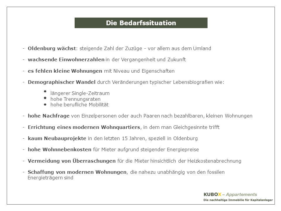 Die Bedarfssituation Oldenburg wächst: steigende Zahl der Zuzüge - vor allem aus dem Umland.