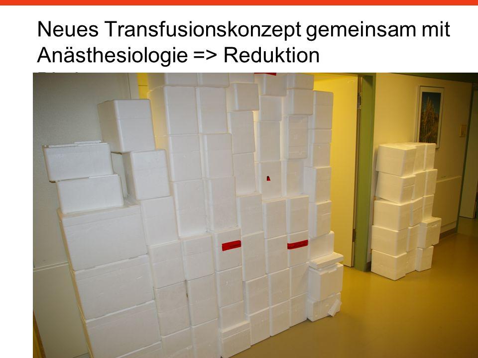 Neues Transfusionskonzept gemeinsam mit Anästhesiologie => Reduktion Blutkonserven