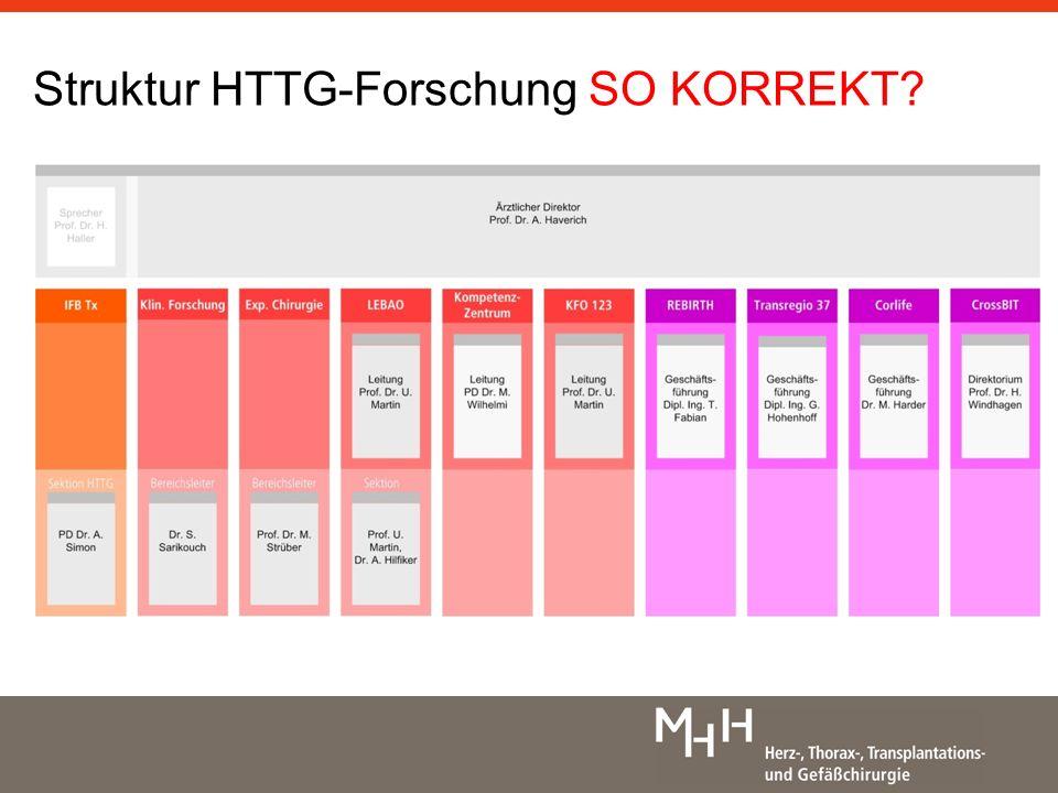 Struktur HTTG-Forschung SO KORREKT