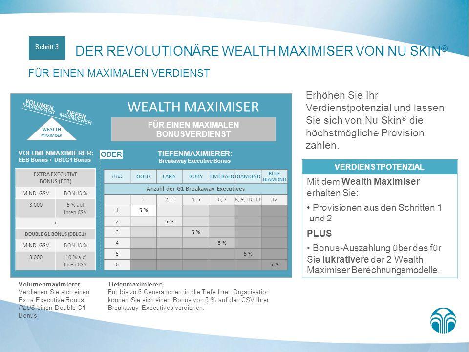 Breakaway Executive Bonus FÜR EINEN MAXIMALEN BONUSVERDIENST