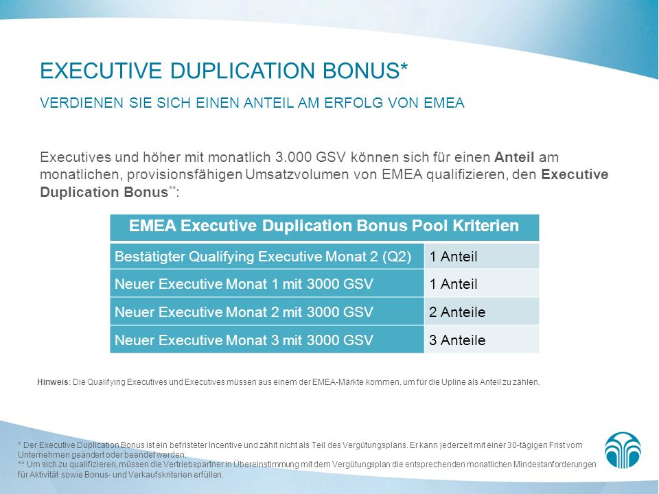EMEA Executive Duplication Bonus Pool Kriterien