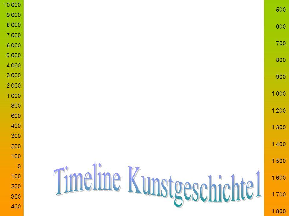 Timeline Kunstgeschichte1