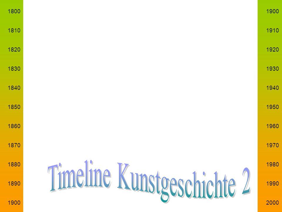 Timeline Kunstgeschichte 2