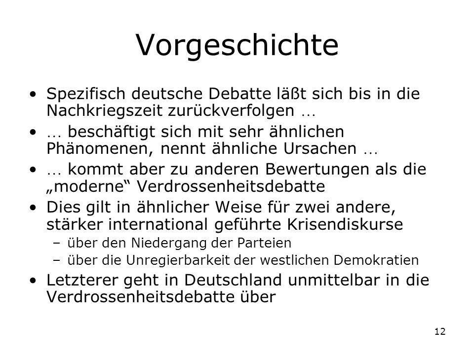 VorgeschichteSpezifisch deutsche Debatte läßt sich bis in die Nachkriegszeit zurückverfolgen 