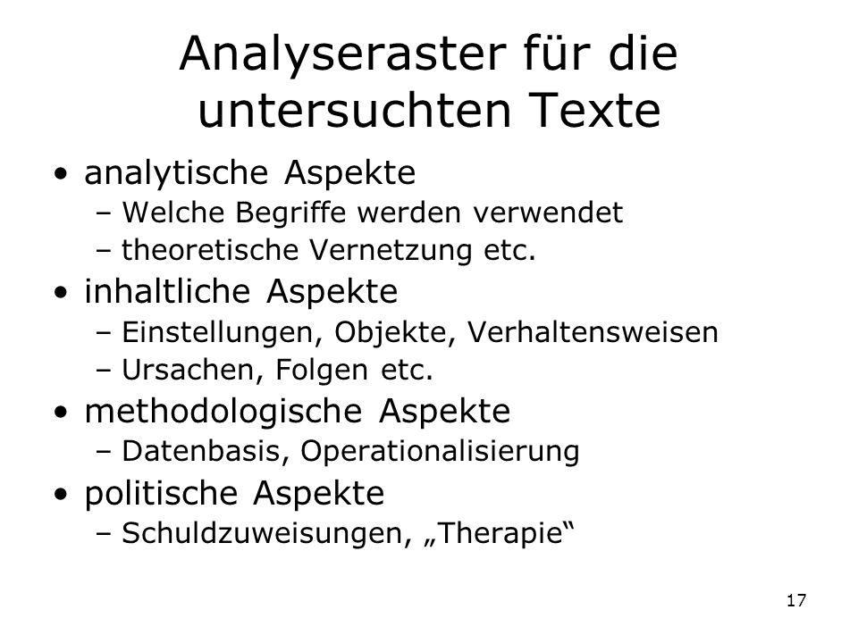 Analyseraster für die untersuchten Texte
