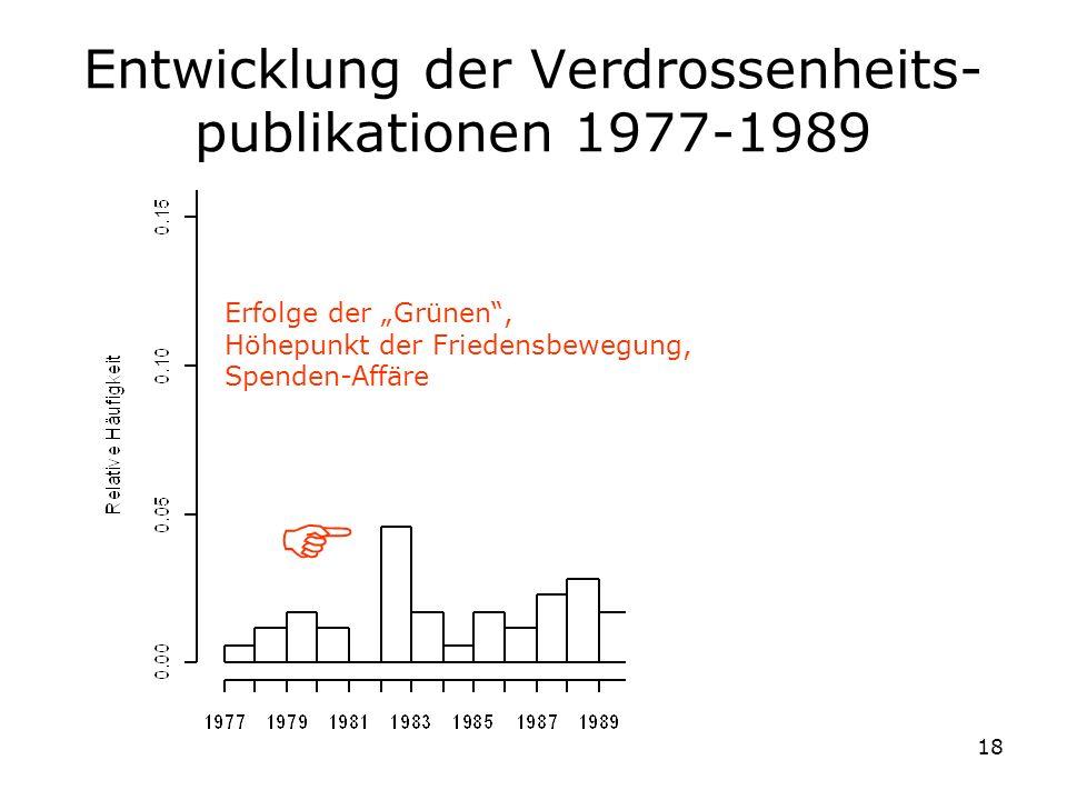 Entwicklung der Verdrossenheits-publikationen 1977-1989