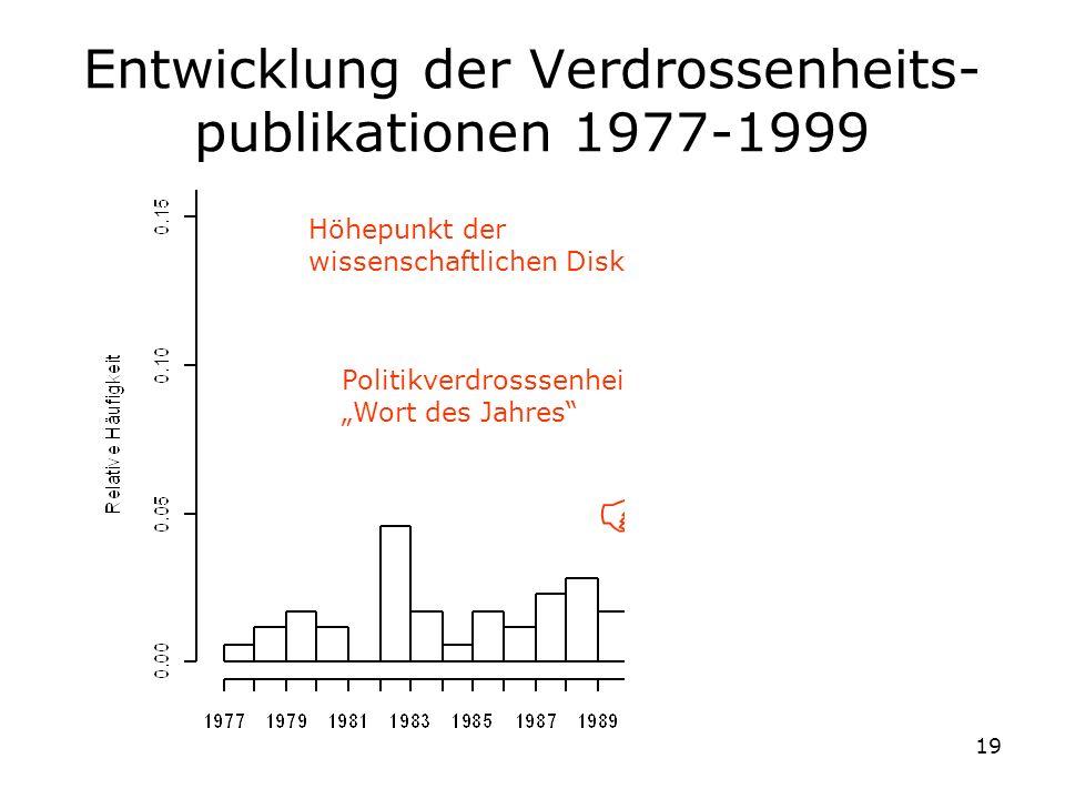 Entwicklung der Verdrossenheits-publikationen 1977-1999