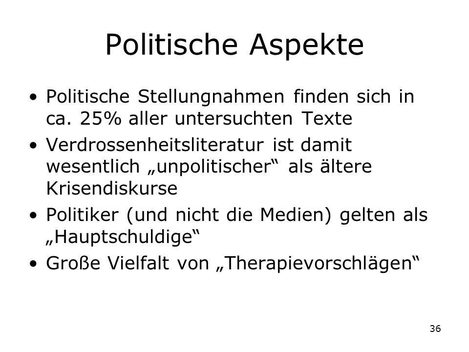 Politische AspektePolitische Stellungnahmen finden sich in ca. 25% aller untersuchten Texte.
