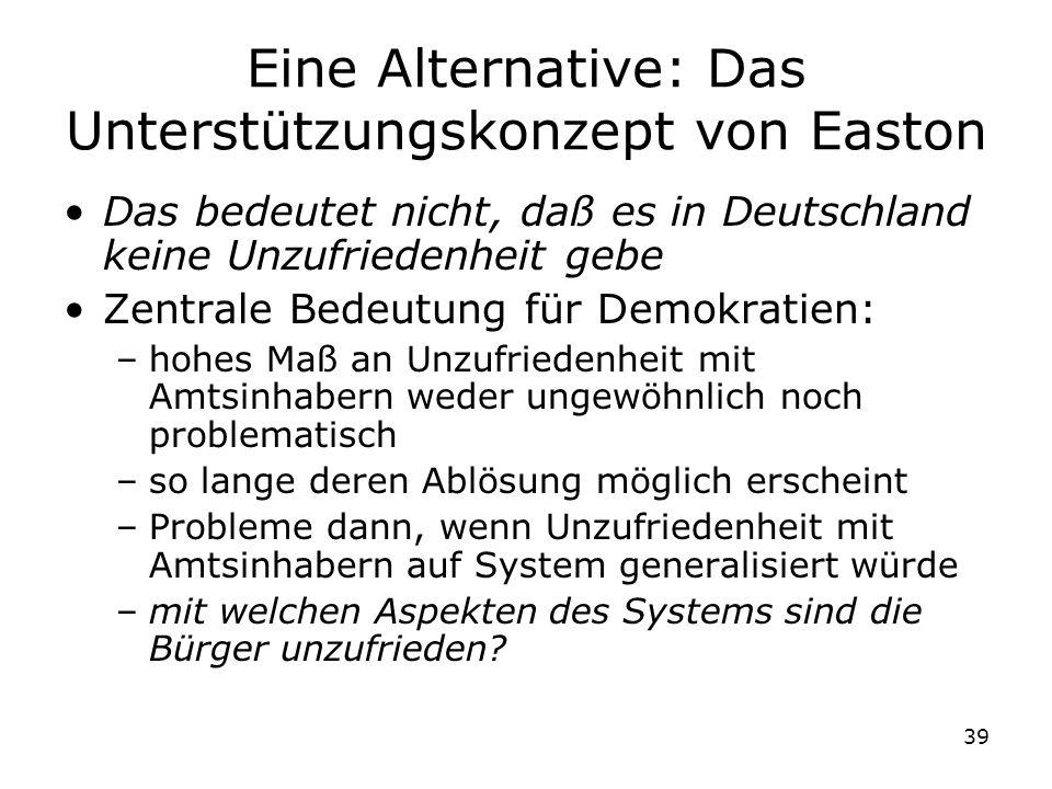 Eine Alternative: Das Unterstützungskonzept von Easton