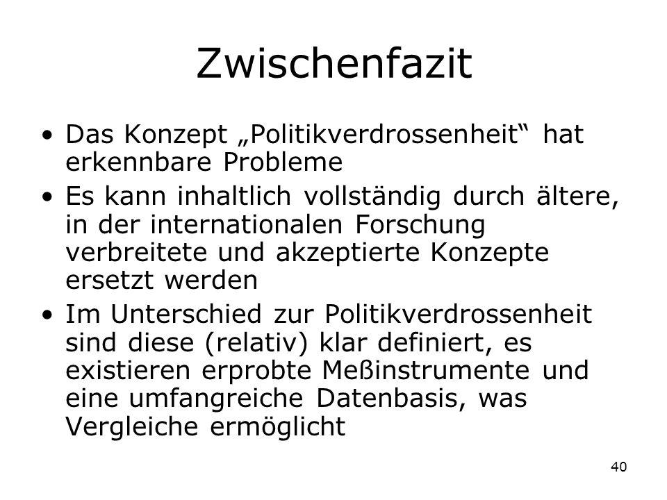 """Zwischenfazit Das Konzept """"Politikverdrossenheit hat erkennbare Probleme."""