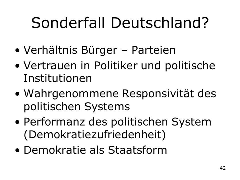 Sonderfall Deutschland